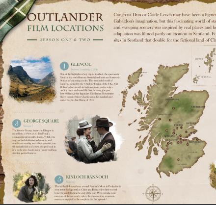 Outlander.Map.Image..png