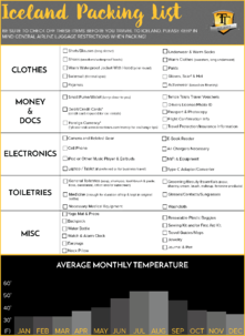 Packing List - Iceland-01